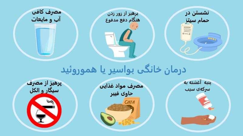 روش های درمان خانگی بواسیر یا هموروئید مفید برای کاهش علائم این بیماری